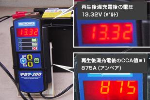 A 再生後 満充電後の電圧(13.32V) とCCA 値(875A)