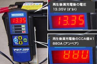 B 再生後 満充電後の電圧(13.35V) とCCA 値(880A)